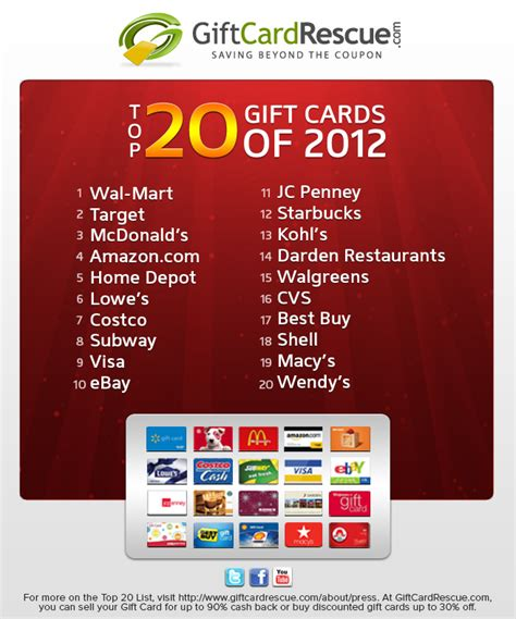 Swami says: You can't go wrong with gift cards from