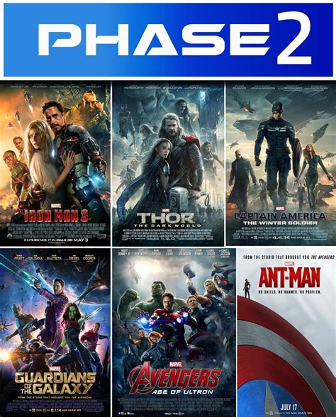 The Visual Guide to the Marvel Cinematic Universe : Phase