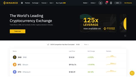 9 Best Bitcoin Exchanges In The World For Trading Bitcoin
