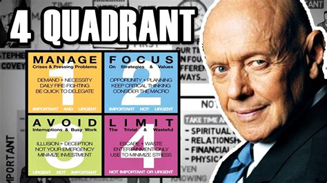 THE 4 QUADRANT WEEK PLAN - start working on what really